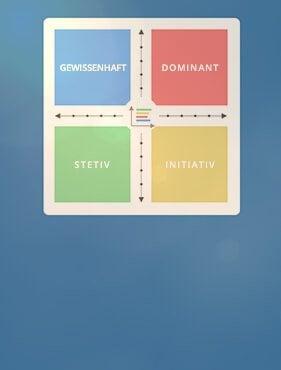 Das the key Menschenkenntnis Diagramm